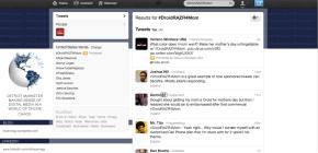#DroidRAZR4Mom Verizon Promoted Trend