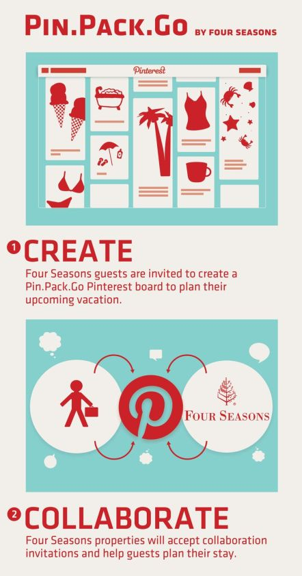 Pi Pack Go  Four Seasons Hotels Pinterest Bryan Nagy
