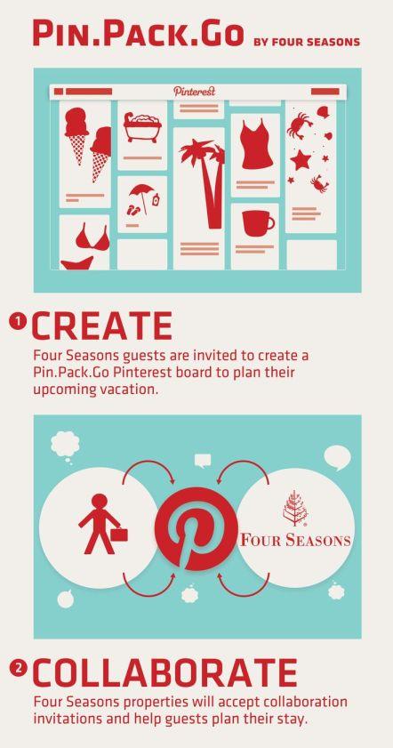 Pi Pack Go  Four Seasons Hotels Pinterest Bryan Nagy
