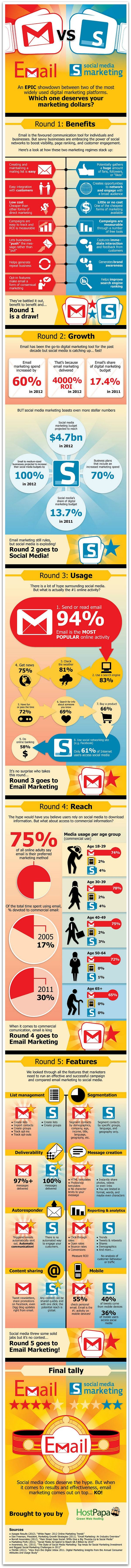 Email_Marketing_Infographic